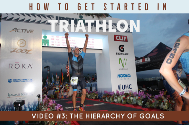 How to Get Started in Triathlon Video #3: The Hierarchy of Goals